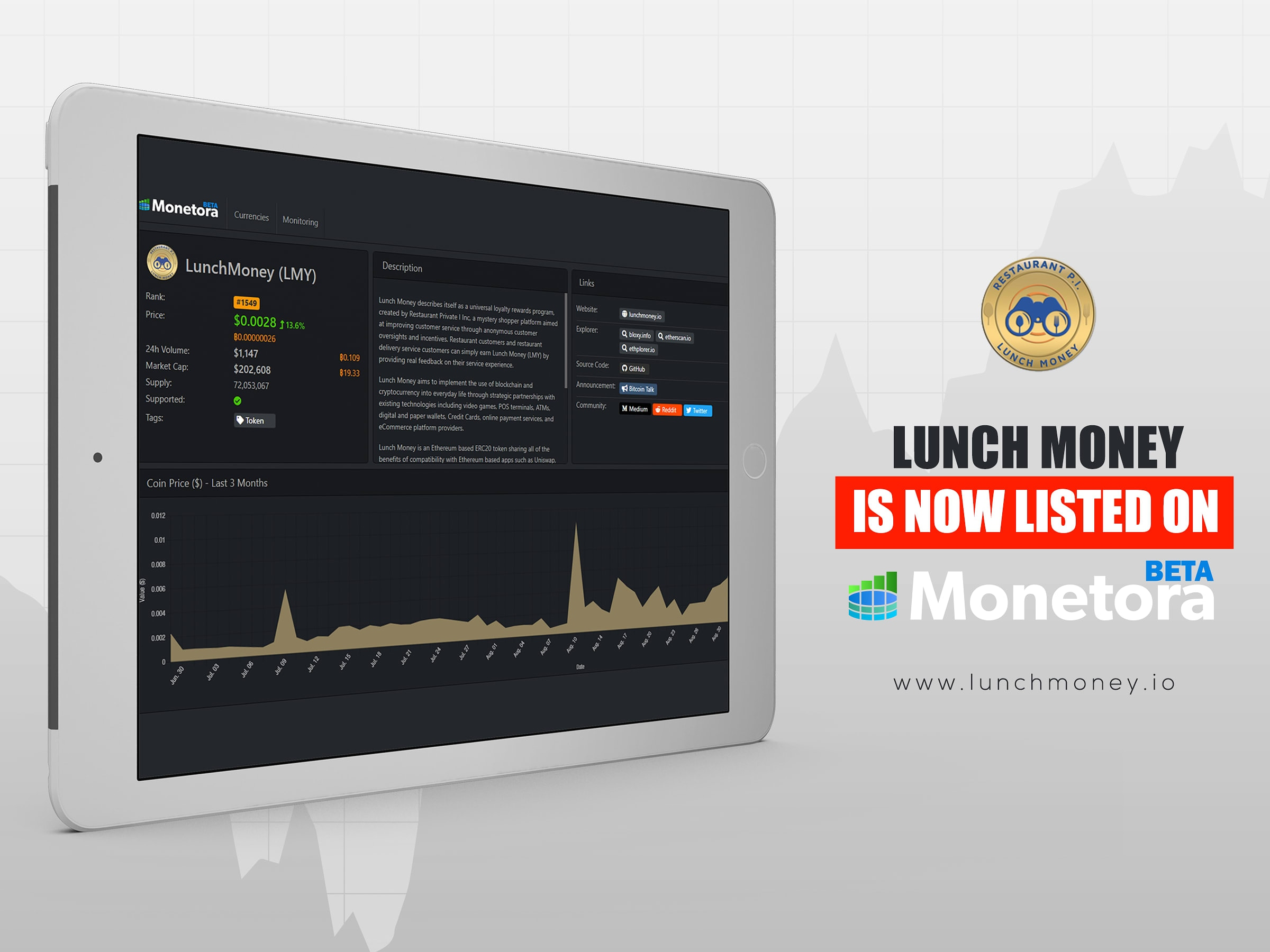 Monetora has added Lunch Money for Analytics Tracking