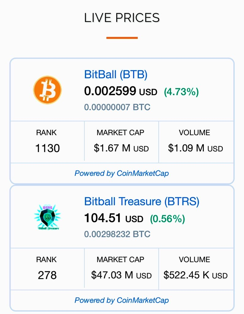 Now you can see live prices for #Bitball (#BTB) & BitBall #Treasure (#BTRS) on our official website, powered by @CoinMarketCap.